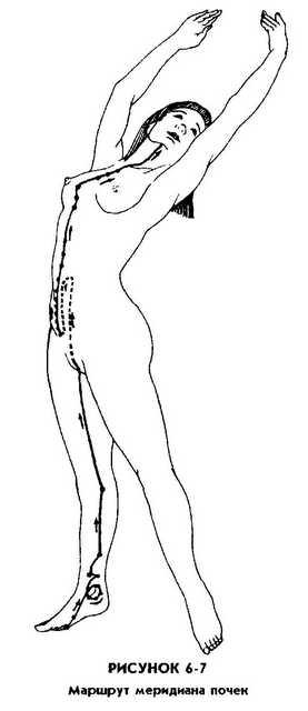 Клитор и сжатие крепко ног