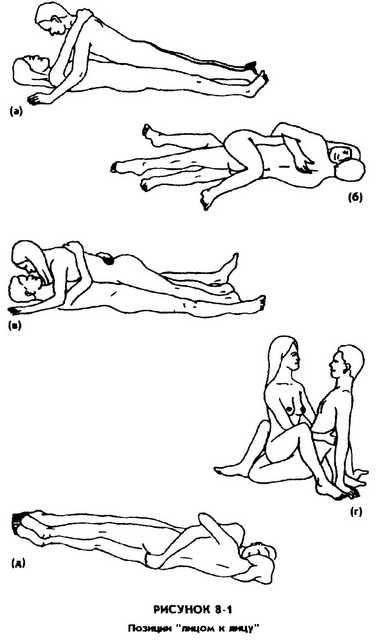 Шесть позиций в сексе