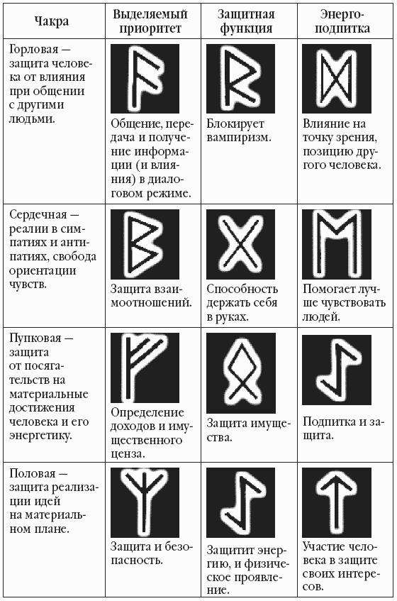 Скачать бесплатно книгу дмитрия невского магия свечей