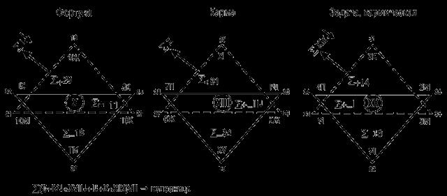 Книги по астрологии, страница 24