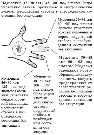 zhenskaya-erektsiya-onlayn-devushka-na-chas-bez-salon