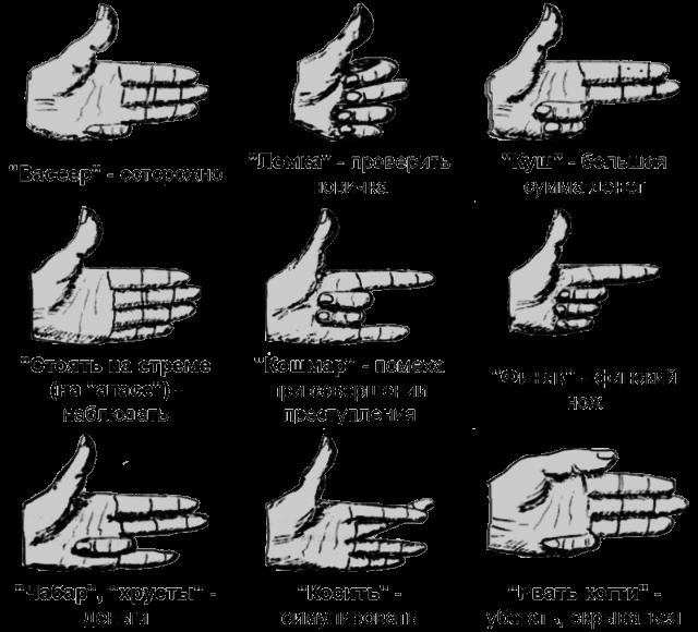 rumagic.com   Приложение 2. Расшифровка татуировок в виде ... 8e9f43d66aa97
